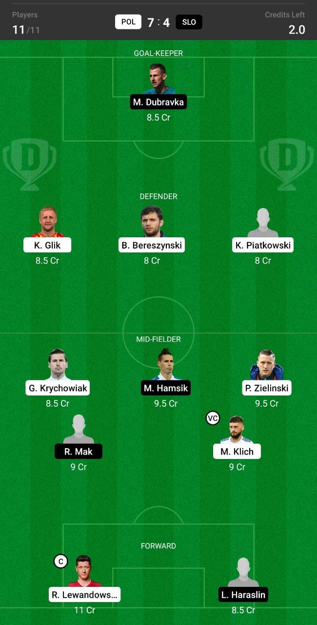 POL vs SLO Dream11 Team fantasy Prediction Euro