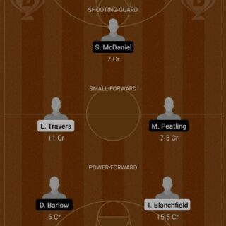 PW vs MU Dream11 Team fantasy Prediction Australian Basketball League