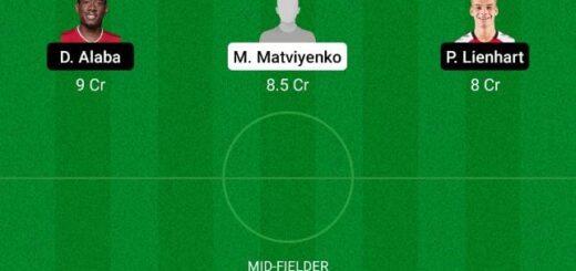 UKR vs AUT Dream11 Team fantasy Prediction Euro