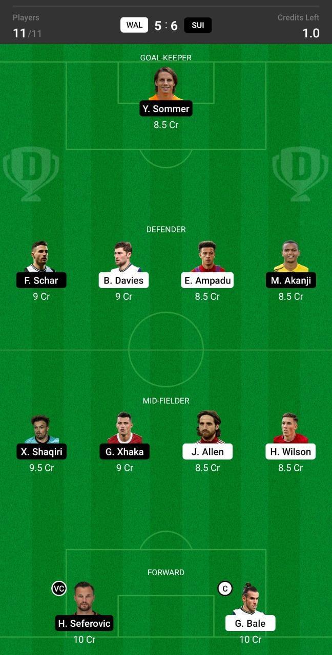 WAL vs SUI Dream11 Team fantasy Prediction Euro
