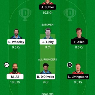 WOR vs LAN 21st Match Dream11 Team fantasy Prediction English T20 Blast