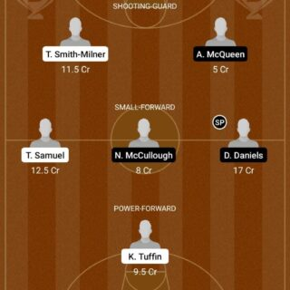 WST vs MWJ Dream11 Team fantasy Prediction New Zealand Basketball League