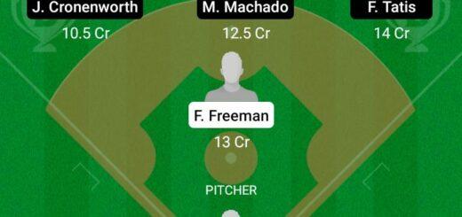 AB vs SDP Dream11 Team fantasy Prediction MLB