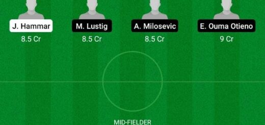 BKH vs AIS Dream11 Team fantasy Prediction Swedish League