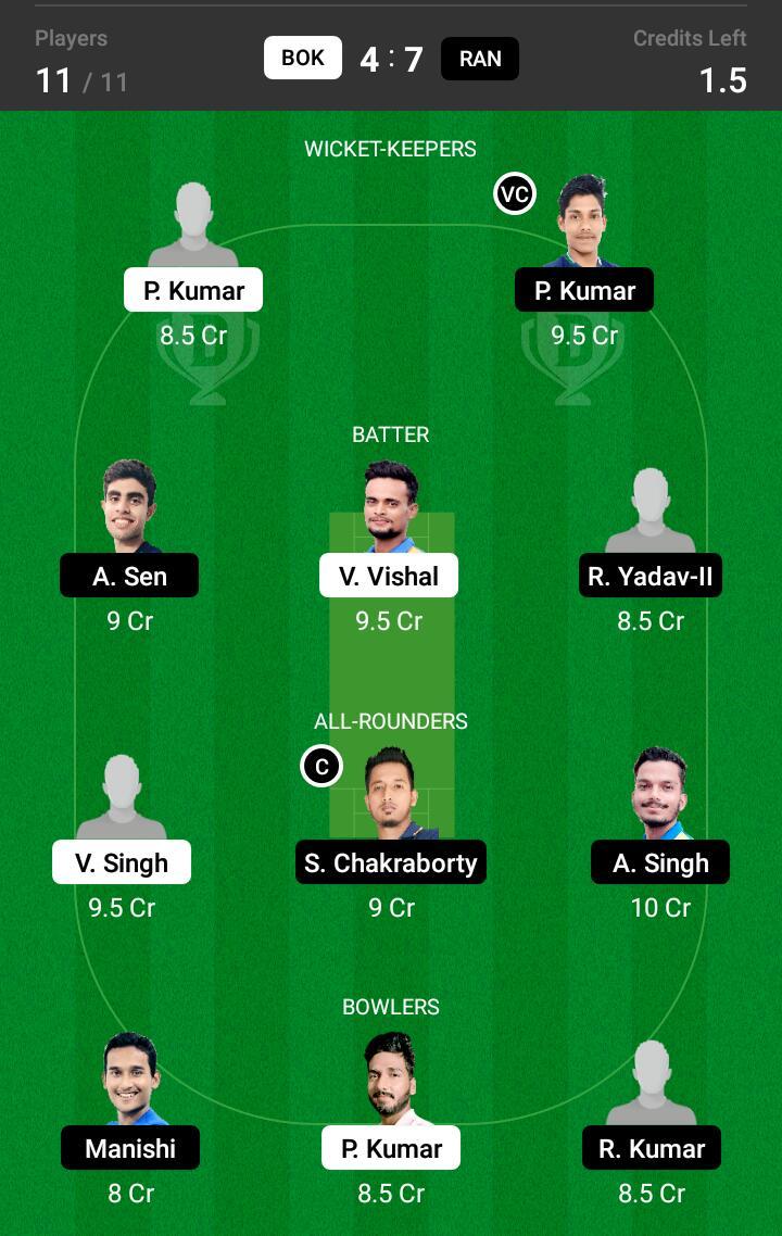 BOK vs RAN 16th Match Dream11 Team fantasy Prediction BYJU's Jharkhand T20