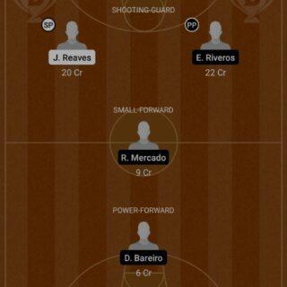 BOL vs PAR Dream11 Team fantasy Prediction FIBA International Qualifiers