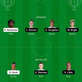 CN-W vs GBR-W Dream11 Team fantasy Prediction Olympics - Women