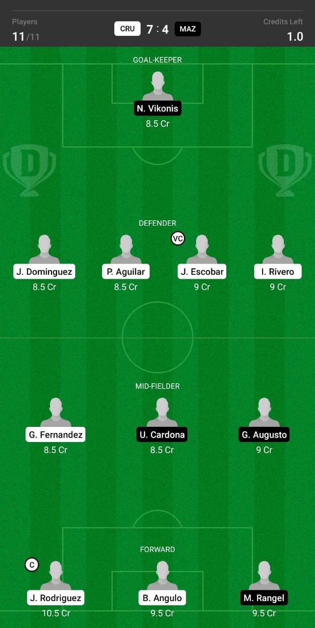 CRU vs MAZ Dream11 Team fantasy Prediction Mexican League
