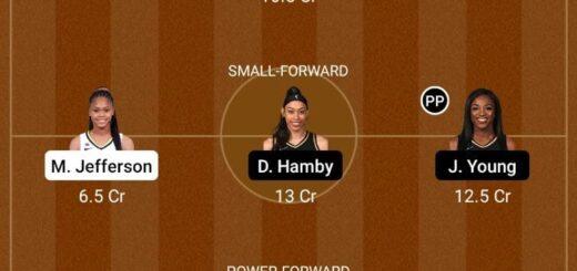 DAL vs LVA Dream11 Team fantasy Prediction WNBA