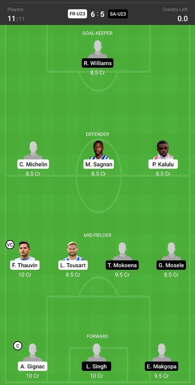 FR-U23 vs SA-U23 Dream11 Team fantasy Prediction Olympics - Men