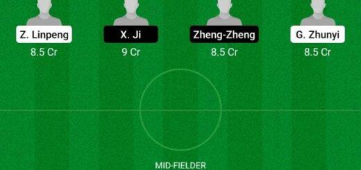 GHF vs SHD Dream11 Team fantasy Prediction Chinese Super League