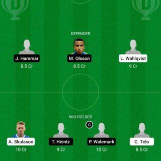IFN vs BKH Dream11 Team fantasy Prediction Swedish League