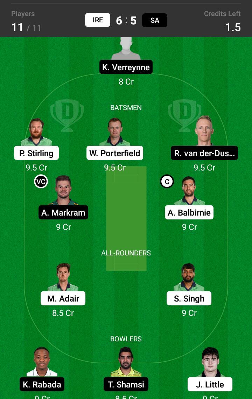 IRE vs SA 2nd ODI Match Dream11 Team fantasy Prediction South Africa tour of Ireland