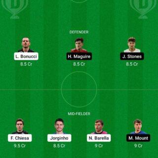 ITA vs ENG Dream11 Team fantasy Prediction Euro