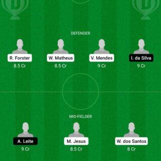 JUV vs CHA Dream11 Team fantasy Prediction Brazilian Serie A