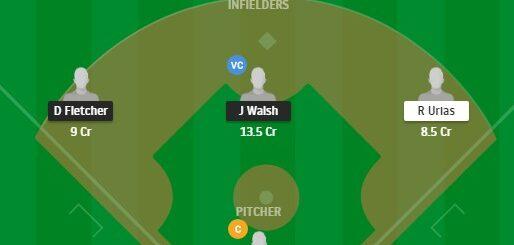 LAA vs BAO Dream11 Team fantasy Prediction MLB