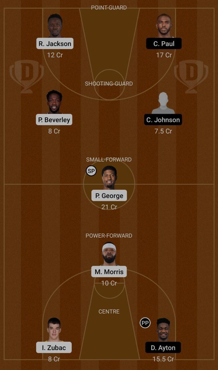 LAC vs PHX Dream11 Team fantasy Prediction NBA
