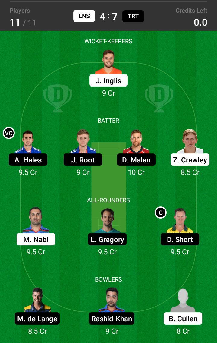 LNS vs TRT 10th Match Dream11 Team fantasy Prediction The Hundred Men