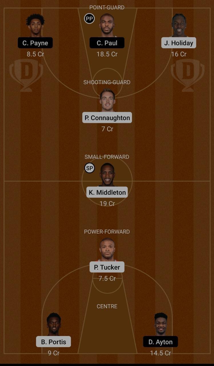 MIL vs PHX Dream11 Team fantasy Prediction NBA 7 July 2
