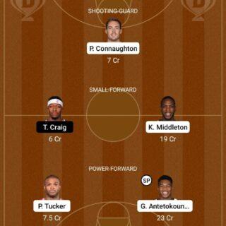 MIL vs PHX Dream11 Team fantasy Prediction New Zealand Basketball League