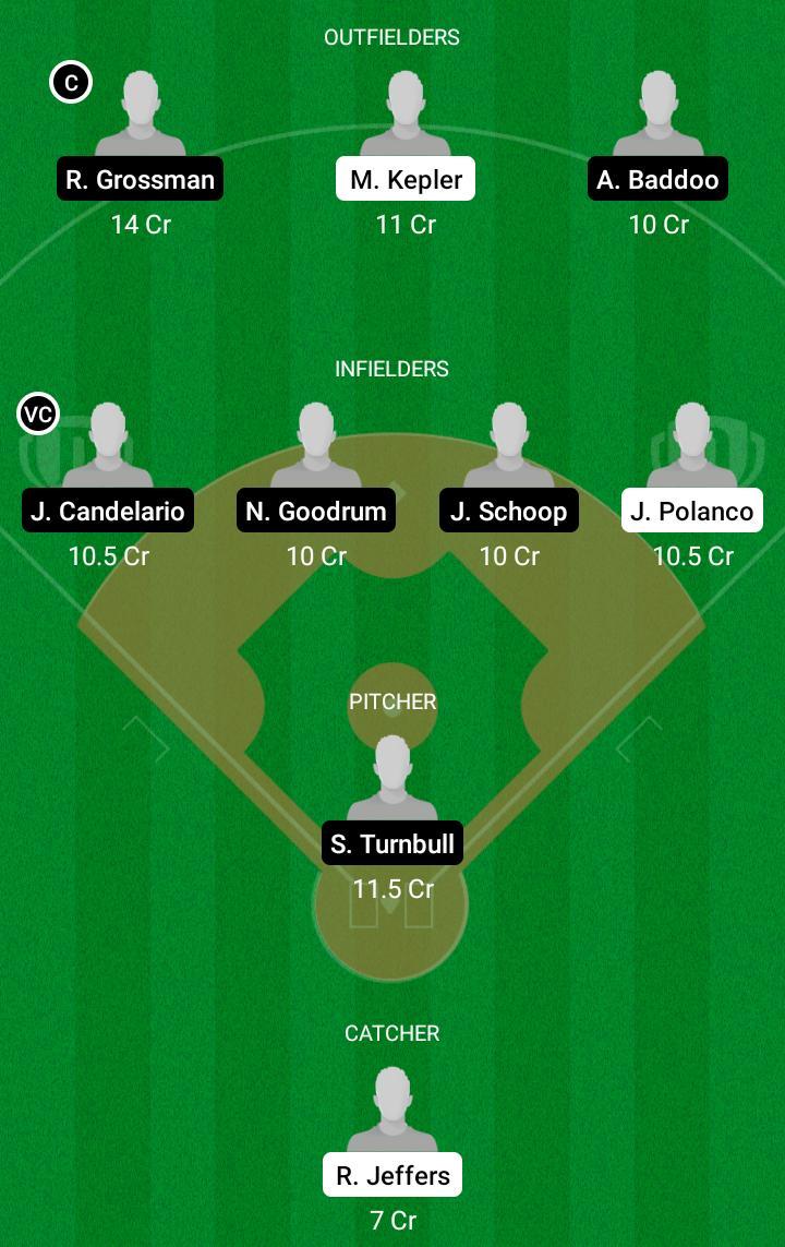 MIT vs DET Dream11 Team fantasy Prediction MLB