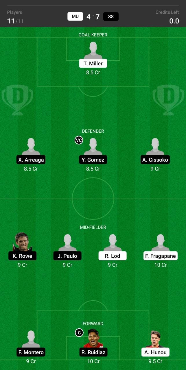 MU vs SS Dream11 Team fantasy Prediction Major League Soccer