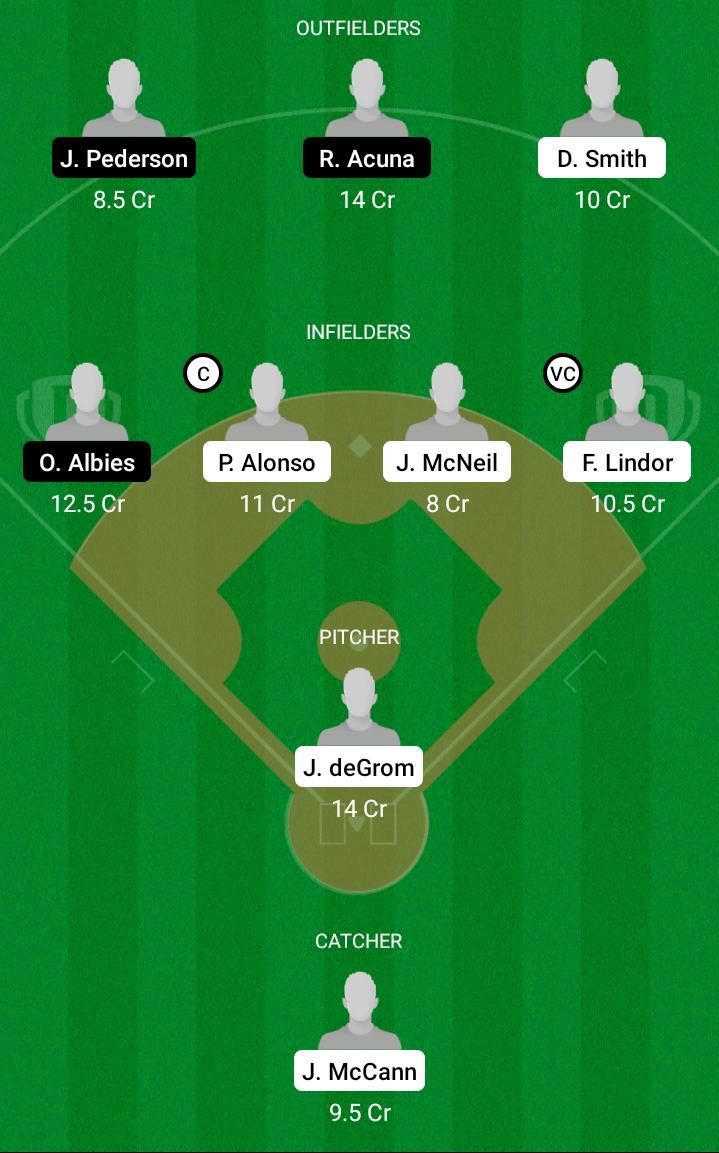 NYM vs AB Dream11 Team fantasy Prediction MLB