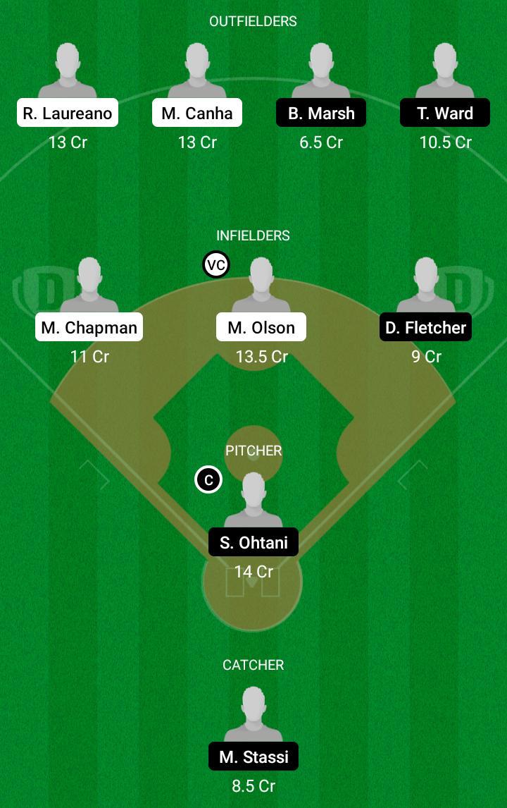 OA vs LAA Dream11 Team fantasy Prediction MLB