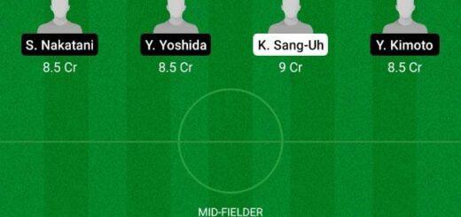 PHG vs NGY Dream11 Team fantasy Prediction Asian Champions League