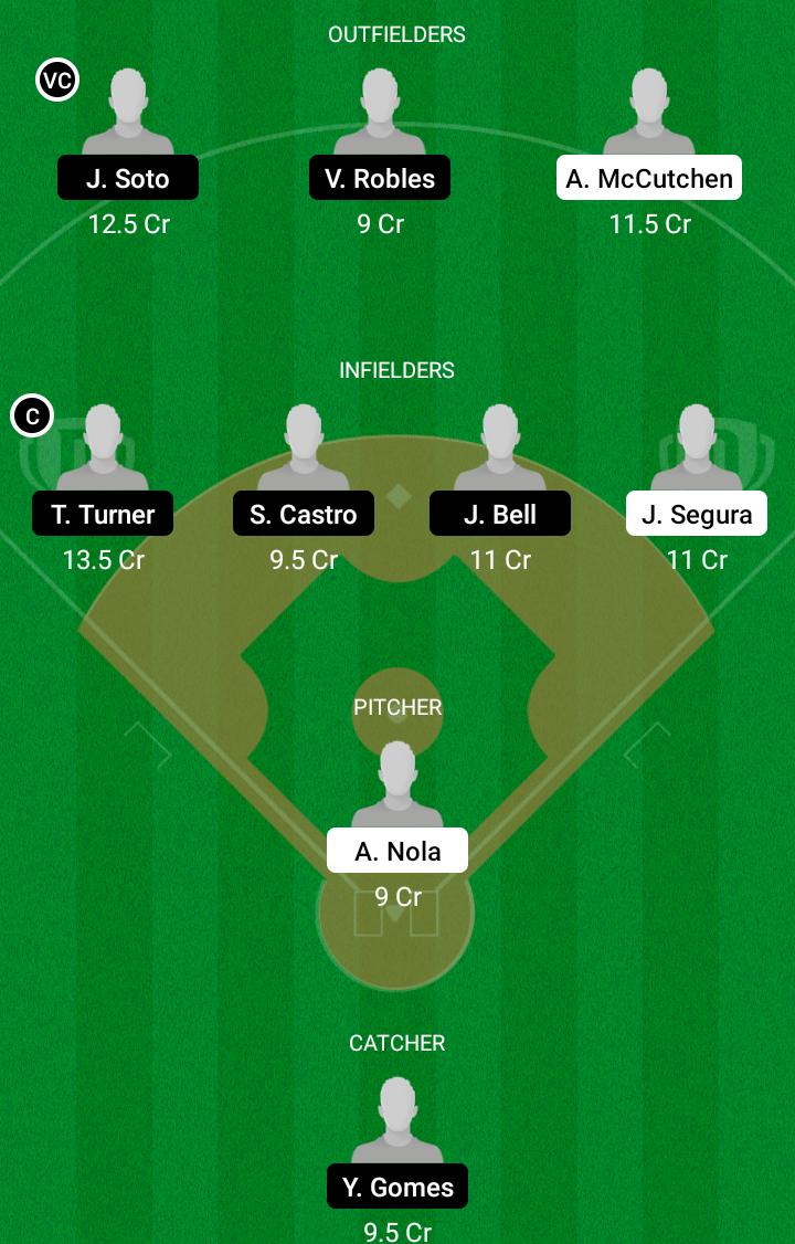 PHP vs WAN Dream11 Team fantasy Prediction MLB