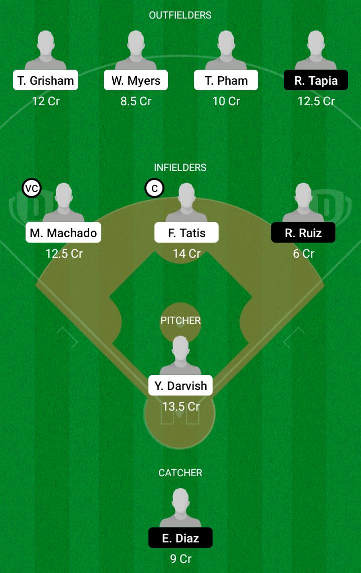 SDP vs COR Dream11 Team fantasy Prediction MLB (2)