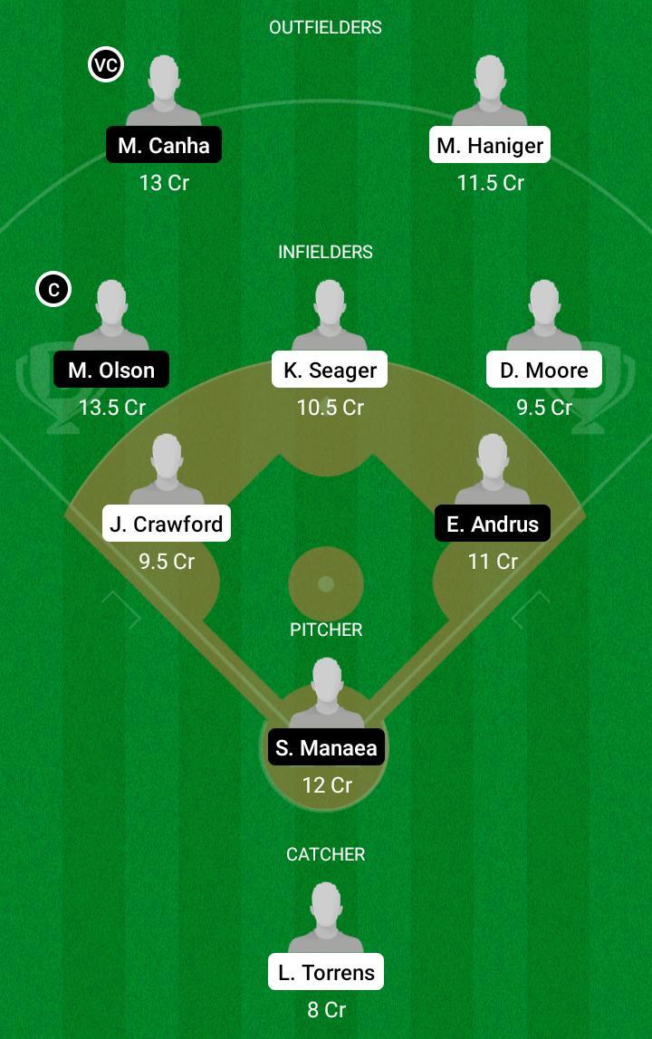 SEM vs OA Dream11 Team fantasy Prediction MLB (2)