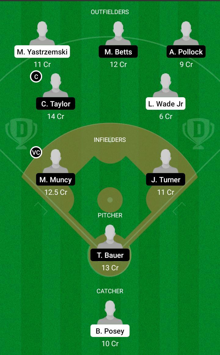 SFG vs LAD Dream11 Team fantasy Prediction MLB (2)