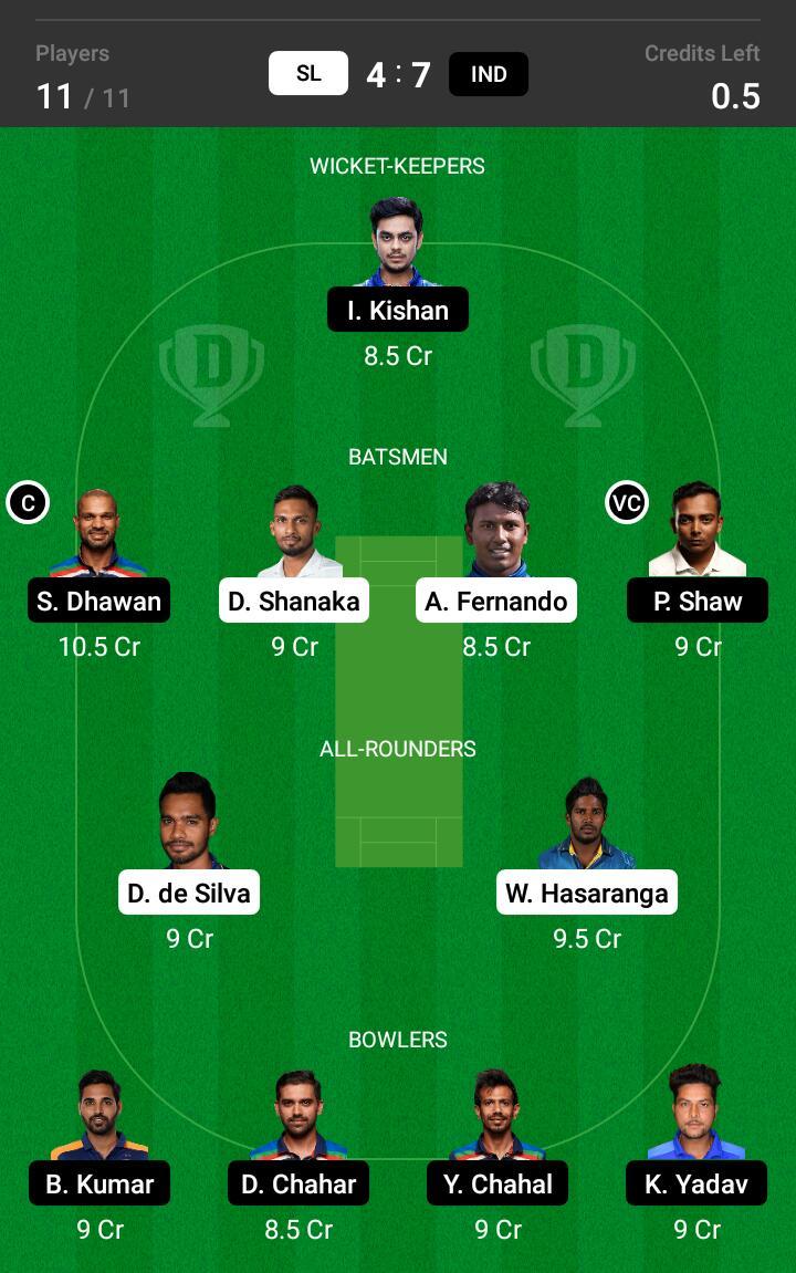 SL vs IND 2nd ODI Match Dream11 Team fantasy Prediction India tour of Sri Lanka