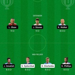 UKR vs ENG Dream11 Team fantasy Prediction Euro