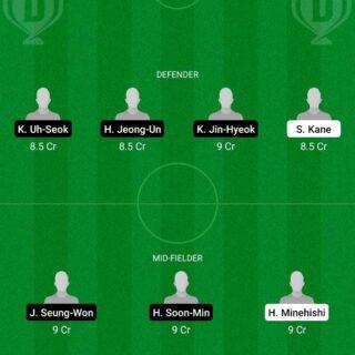 UNC vs DAE Dream11 Team fantasy Prediction Asian Champions League