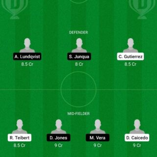 VAN vs HD Dream11 Team fantasy Prediction Major League Soccer