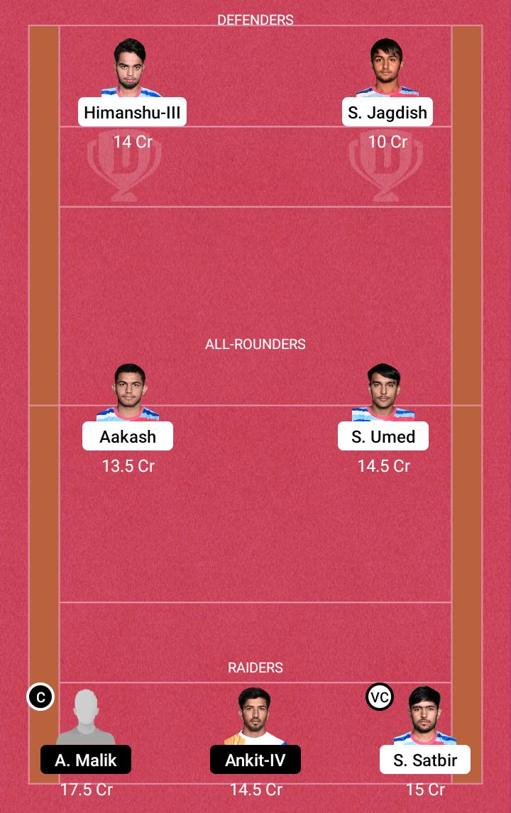 WAKA vs AAKA Dream11 Team fantasy Prediction K7 Kabaddi Stage Up