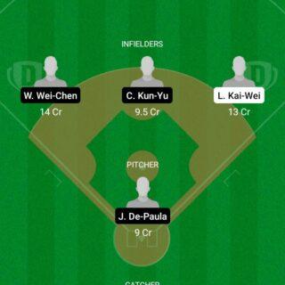 WCD vs CTB Dream11 Team fantasy Prediction CPBL