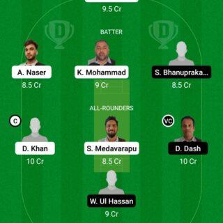 AF vs LND Quater Final Match Dream11 Team fantasy Prediction FanCode ECS T20 - Malmo