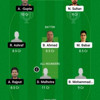 ARI vs MAM Quater Final Match Dream11 Team fantasy Prediction FanCode ECS T20 - Malmo