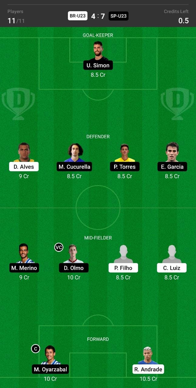 BR-U23 vs SP-U23 Dream11 Team fantasy Prediction Olympics - Men