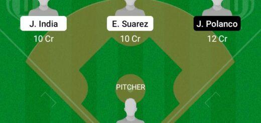 CR vs MIT Dream11 Team fantasy Prediction MLB