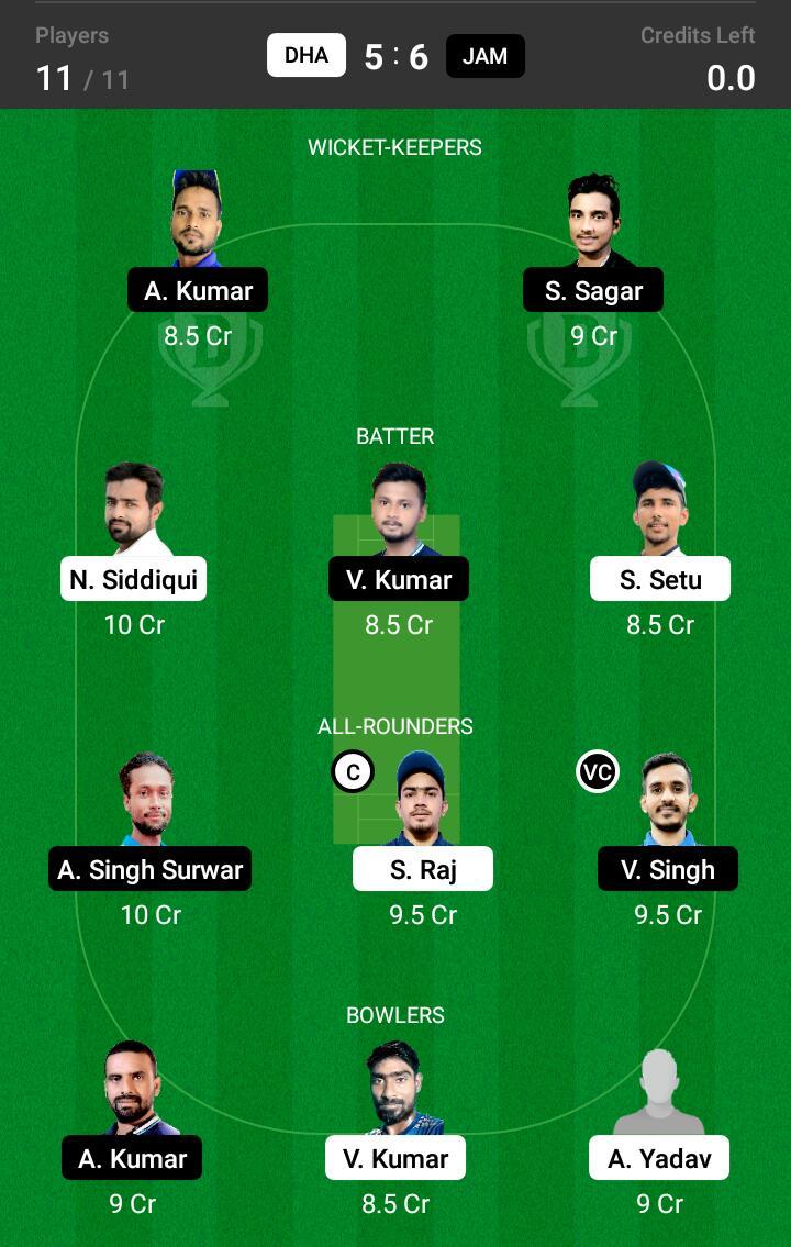 DHA vs JAM 31st Match Dream11 Team fantasy Prediction BYJU's Jharkhand T20
