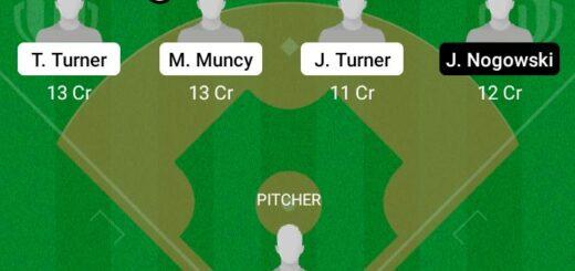 LAD vs PBP Dream11 Team fantasy Prediction MLB