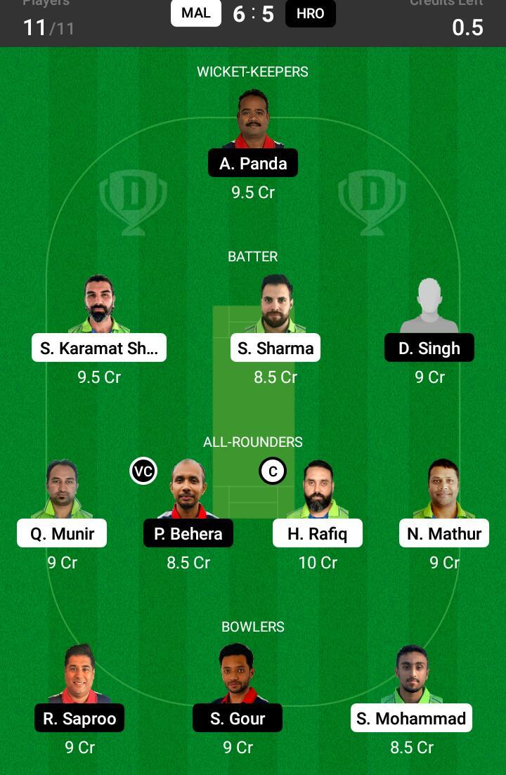 MAL vs HRO 13th Match Dream11 Team fantasy Prediction FanCode ECS T10 - Malmo