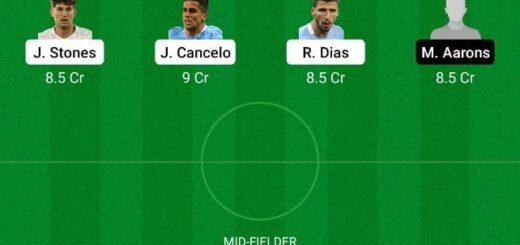 MCI vs NOR Dream11 Team fantasy Prediction Premier League
