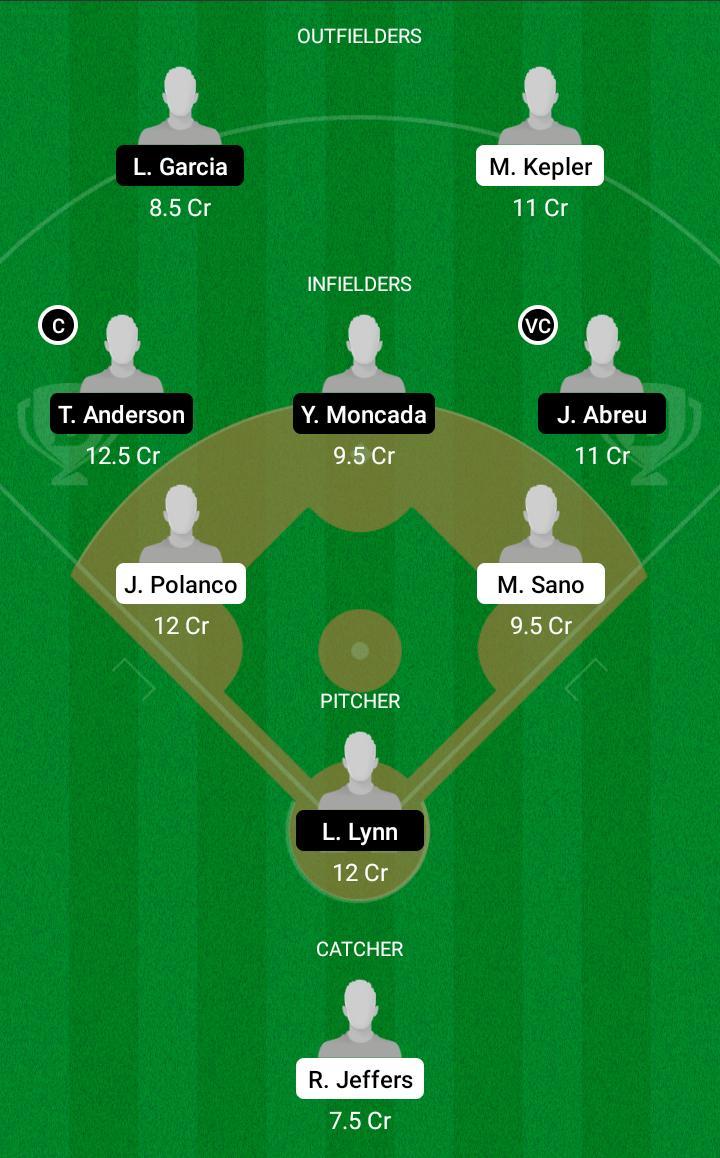 MIT vs CWC Dream11 Team fantasy Prediction MLB