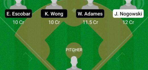 PBP vs MB Dream11 Team fantasy Prediction MLB