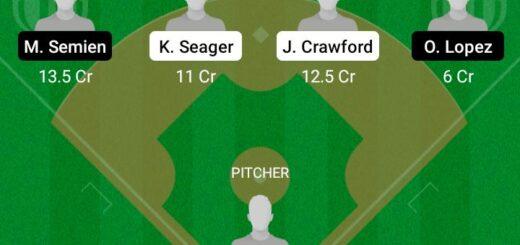 SEM vs TOJ Dream11 Team fantasy Prediction MLB